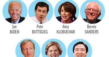 Democratic presidential candidates chosen to participate in sixth debate.;