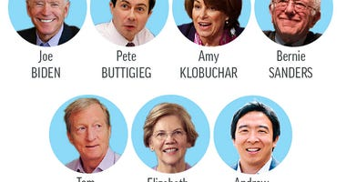 Massachusetts Sen. Elizabeth Warren, Vermont Sen. Bernie Sanders, former Vice President Joe Biden, Mayor Pete Buttigieg of South Bend, Indiana, Minnesota Sen. Amy Klobuchar, environmental activist Tom Steyer and businessman Andrew Yang
