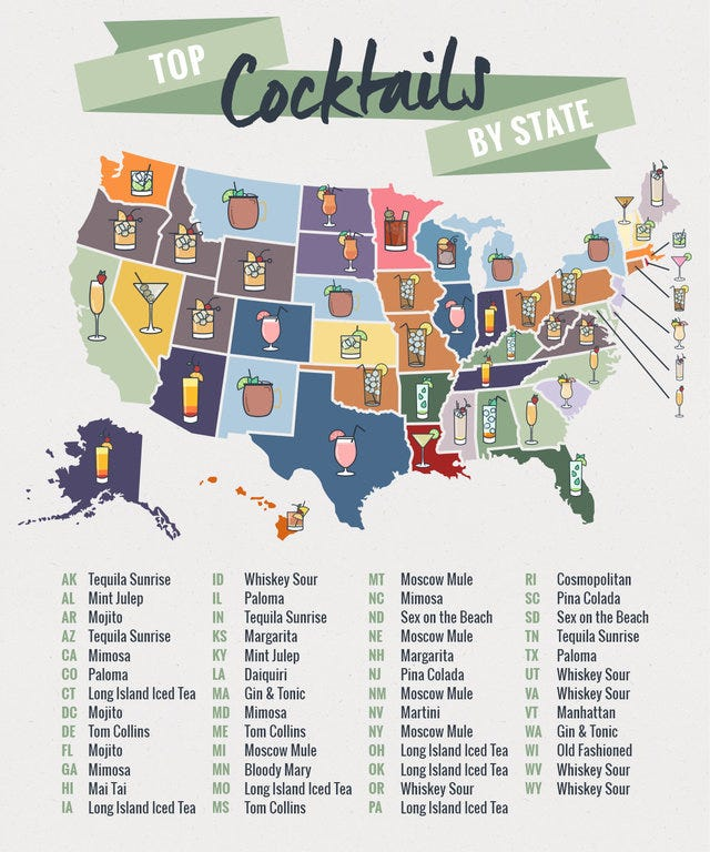 Top Cocktails by State