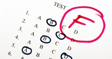 Test receives a failing grade