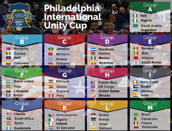 2018 Philadelphia International Unity Cup drawing results
