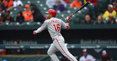 Philadelphia Phllies' Cesar Hernandez follows through on a solo home in the sixth inning.