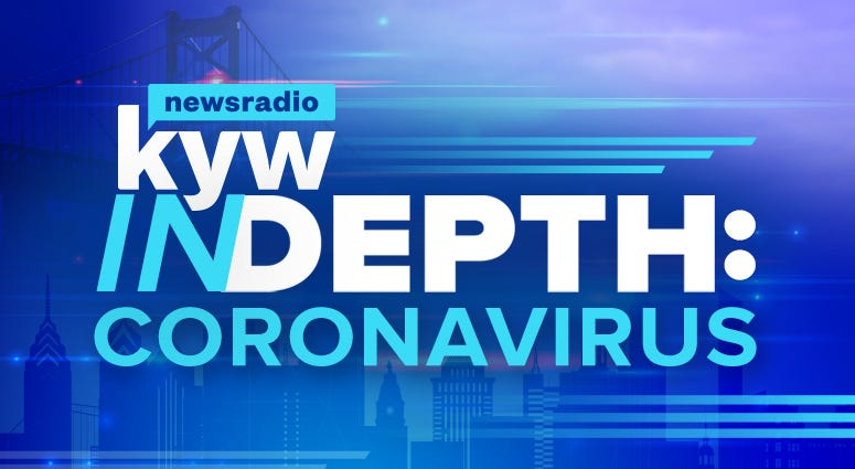 KYW In Depth: Coronavirus