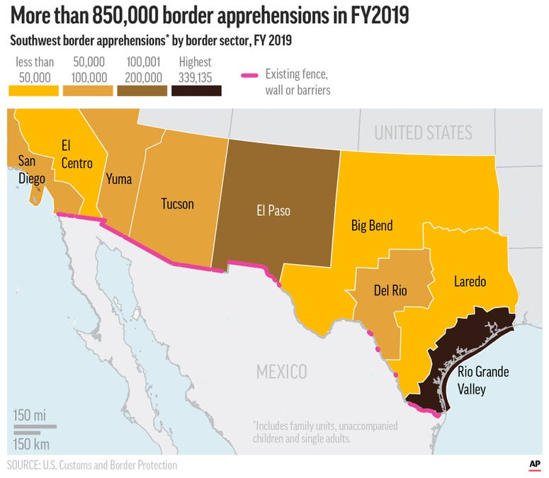 Graphic shows existing border fence and barriers built and apprehensions by border sector