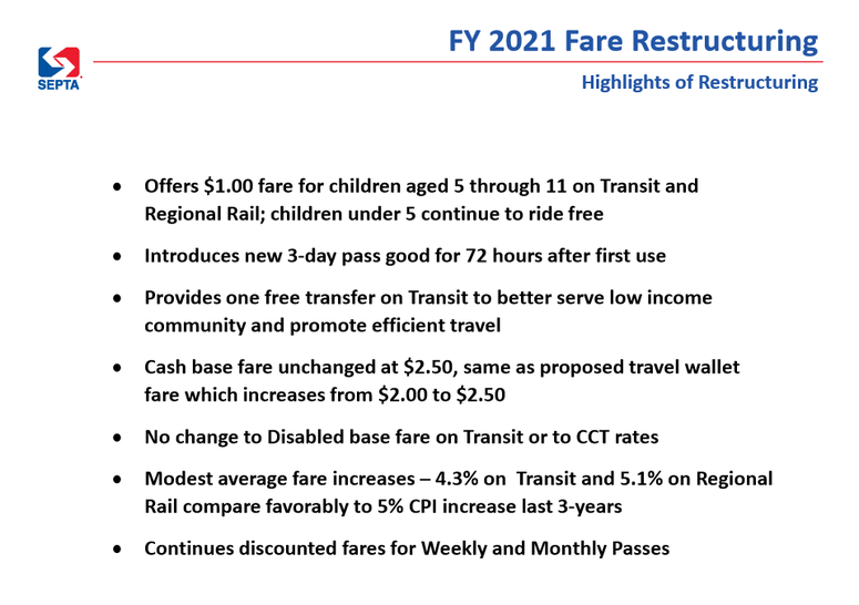 SEPTA 2021 fare restructuring proposal highlights