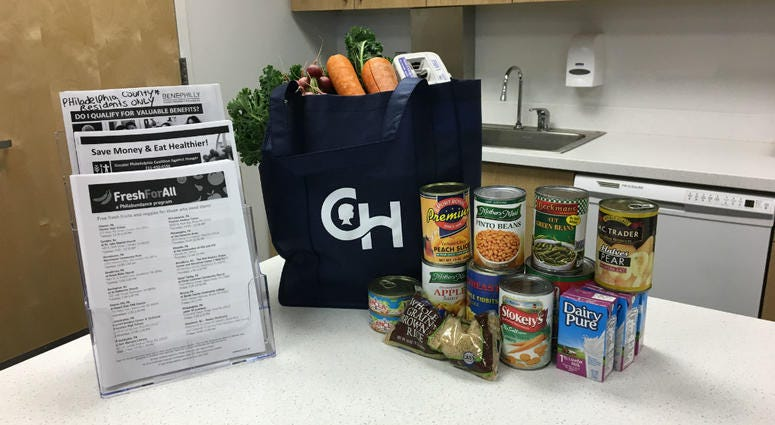 CHOP Healthy Weight Program