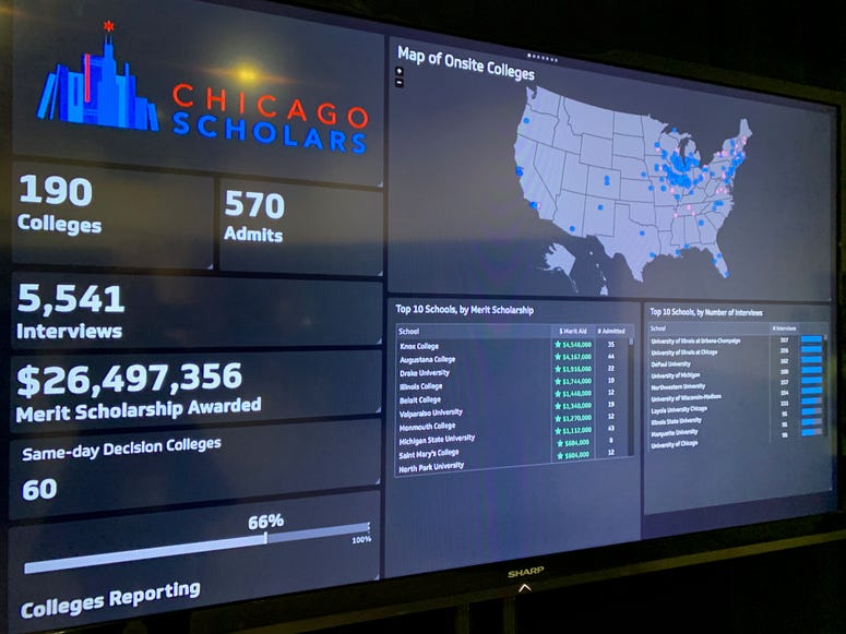 An interactive map was displayed that showed, in real time, the number of interviews, the number of admissions and the amount of merit aid awarded.