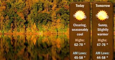 NWS Weekend Weather