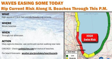 Swim ban is in effect at Chicago beaches.