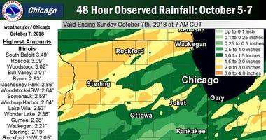Weekend rain totals NWS