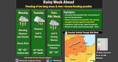 Weather Forecast 4-29-19