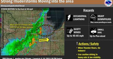 NWS thunderstorm warning