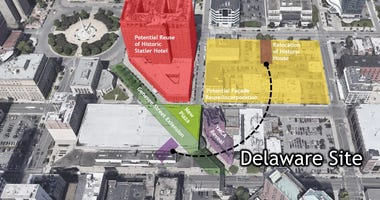 Delaware Site
