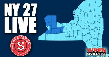 NY27 Election Results