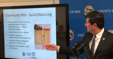 Erie County Executive Mark Poloncarz
