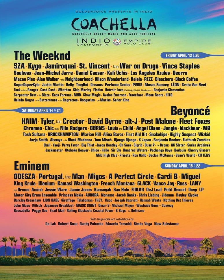 Coachella 2018 Lineup poster