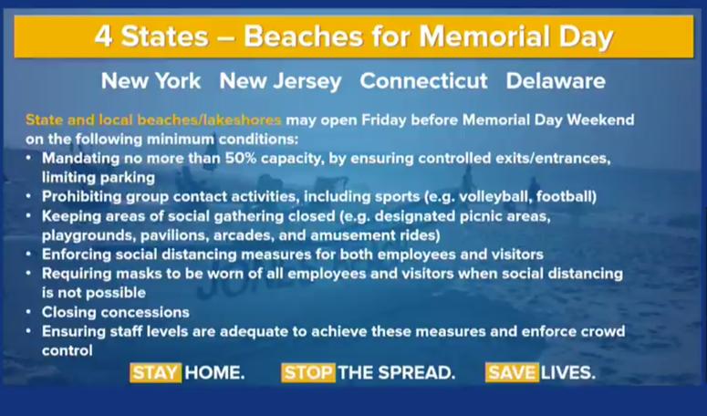 New York Beach Rules