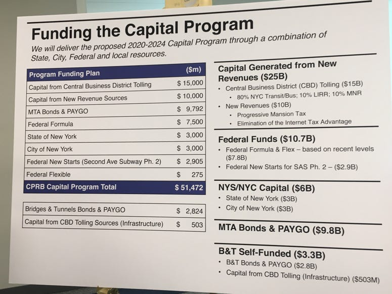 MTA capital plan
