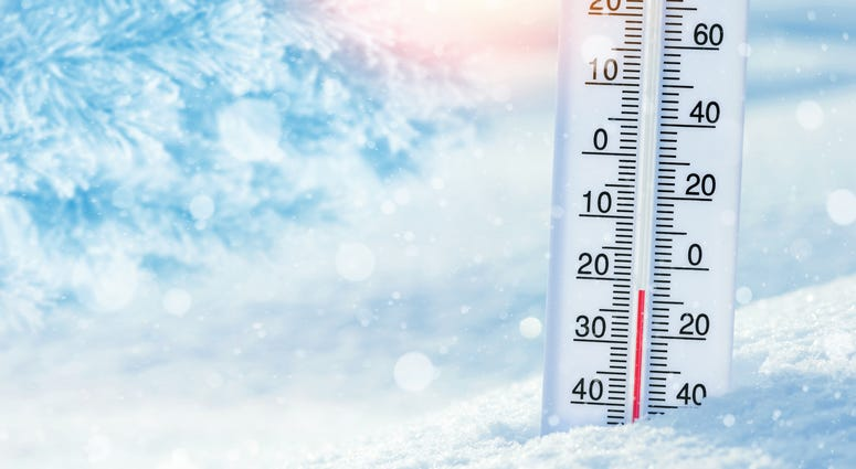 Cold weather, Thermometer