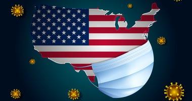 United States Masks