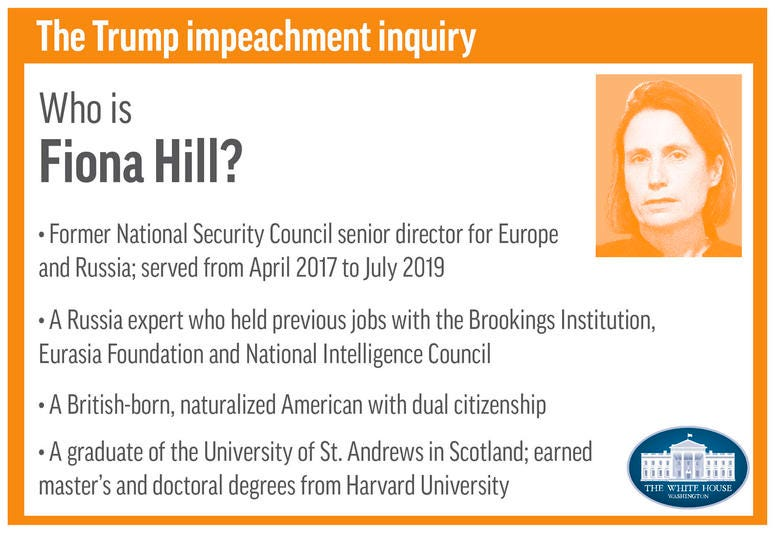 Who is Fiona Hill?