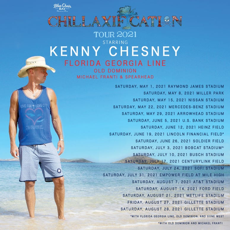 Kenny Chesney 2021 Tour