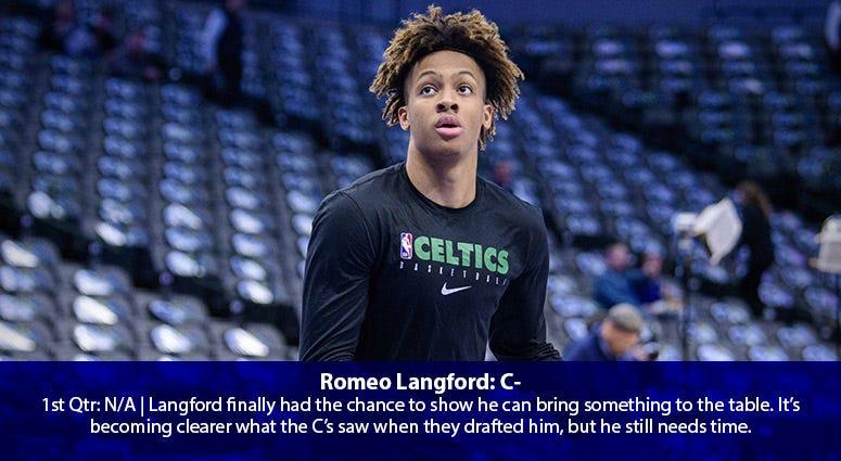 Romeo Langford