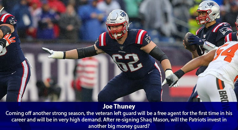 Joe Thuney