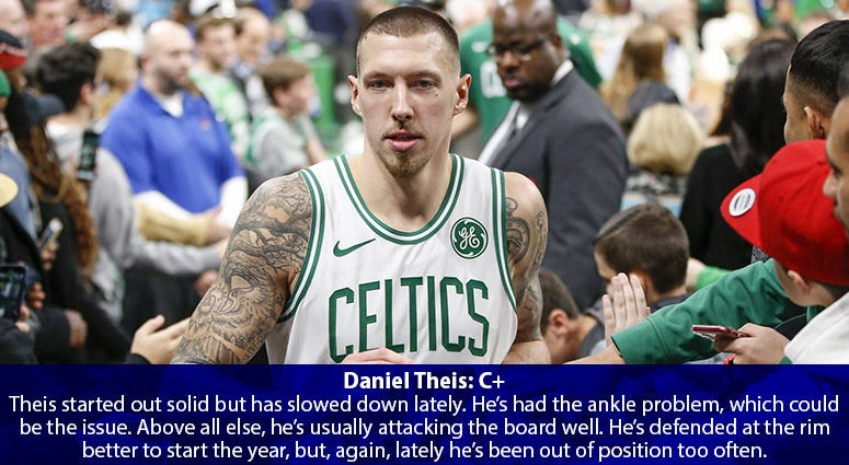 Daniel Theis