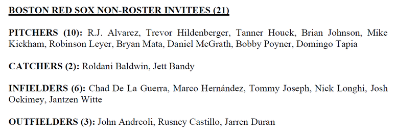 Red Sox roster
