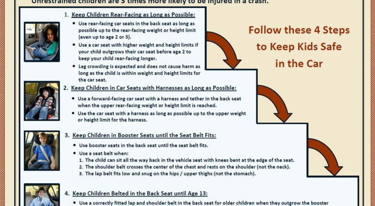 Pa Car Seat Law Official Tomorrow Wilk Fm