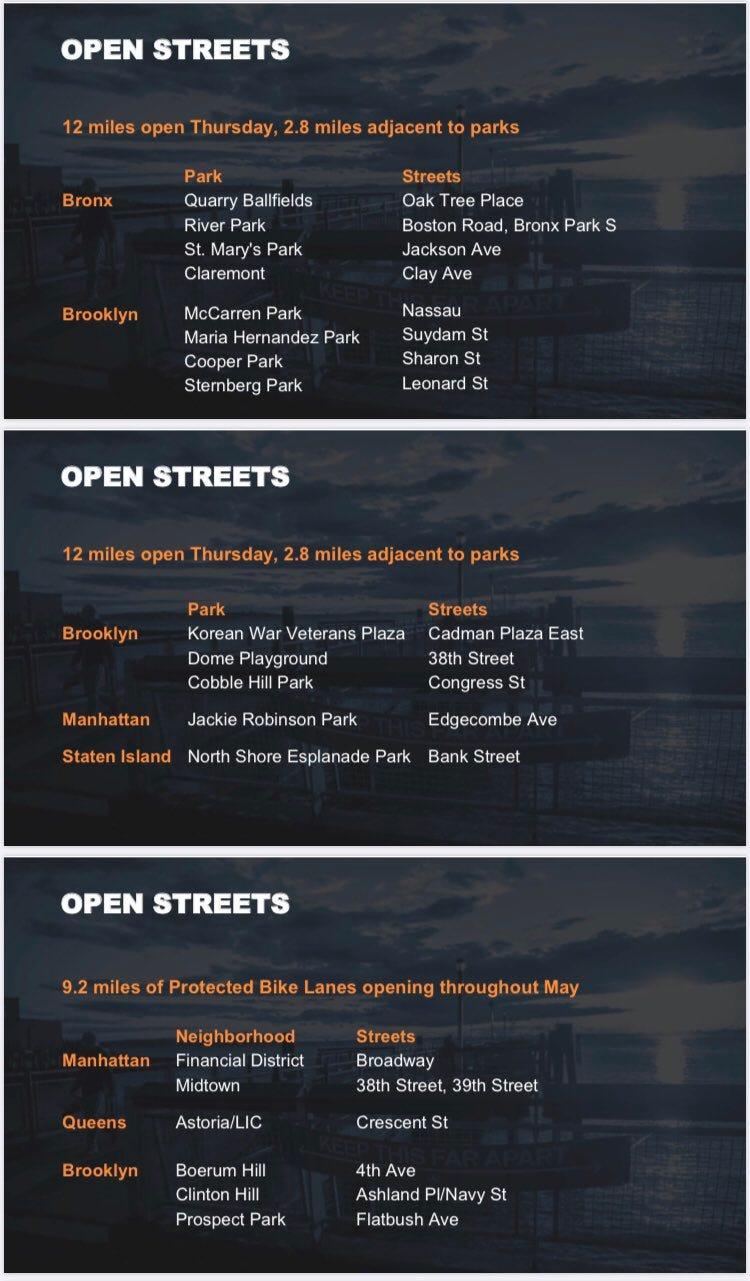 Street openings