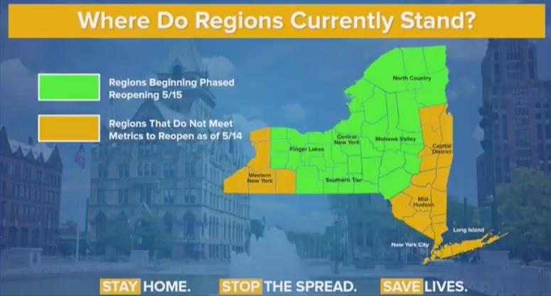 NY Regions