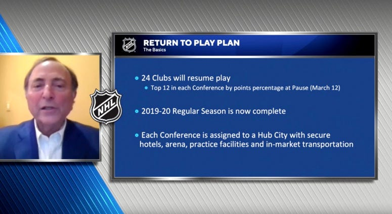 Behind the NHL's hollow return-to-play plan