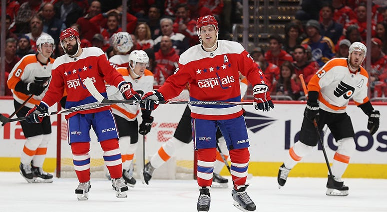 What the Capitals being a 'work in progress' really means