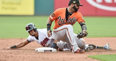 Orioles road trip concludes with 10-0 loss to Indians