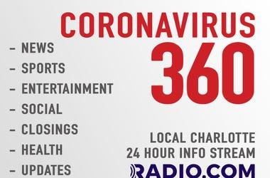 Coronavirus 360
