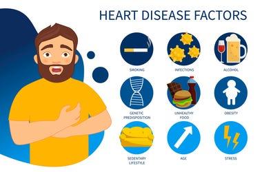 Men's Heart Health