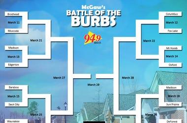 LISTEN: Battle of the Burbs Round 9!  Apryl from Edgerton VS Steve of Muscoda