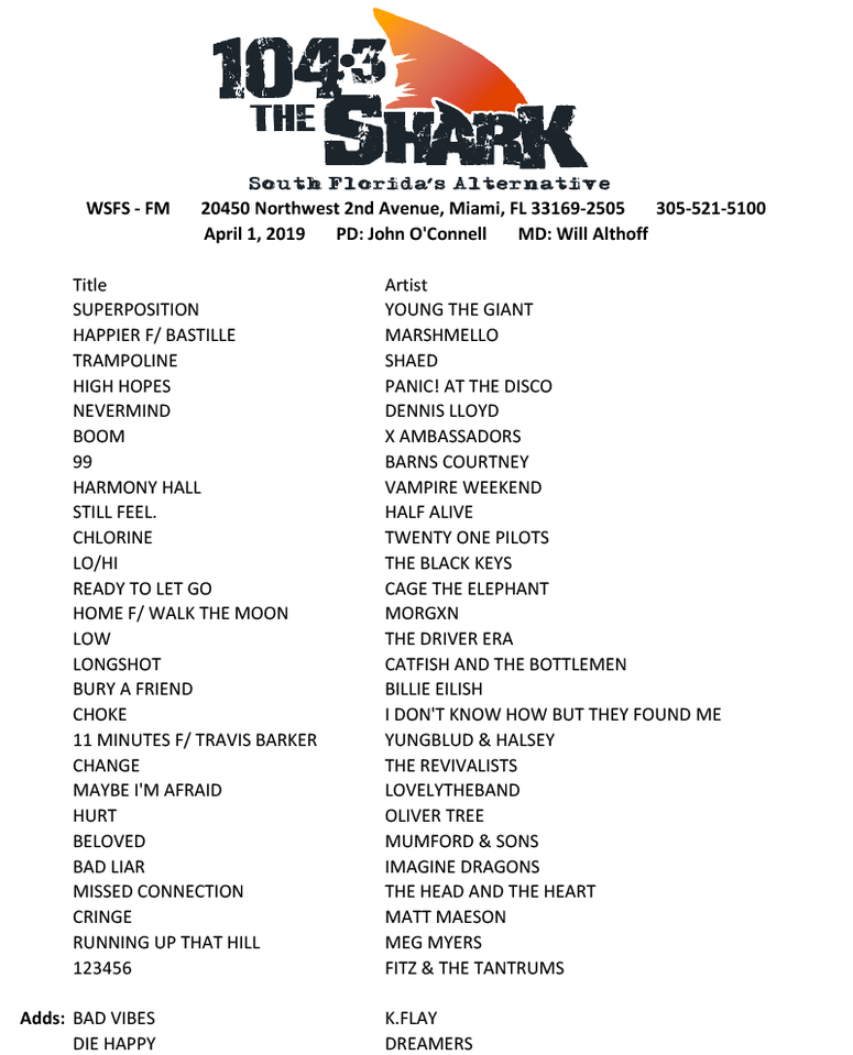Shark Playlist April