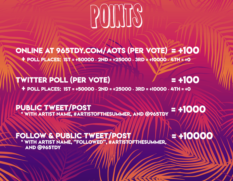 2020 Artist of the Summer - Points