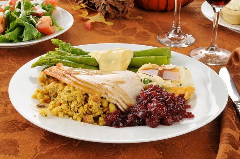 QUIZ: Think You Know Thanksgiving? Think Again