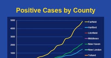 graph via CTDPH, 4/9/20