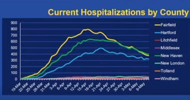 CT DPH map of COVID-19 hospitalizations by county, 5/12/20