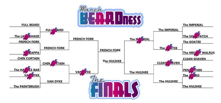Beard finals