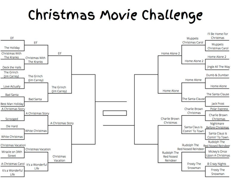 Christmas Movie Challenge Round 3