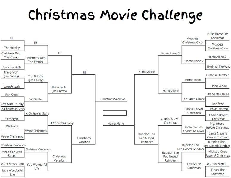 Christmas Movie Challenge Round 5