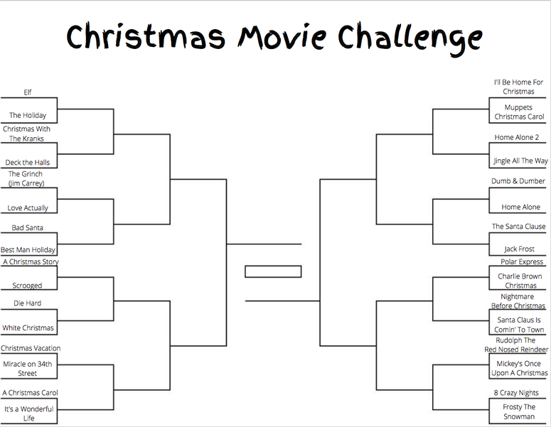 Christmas movies, bracket, classic films