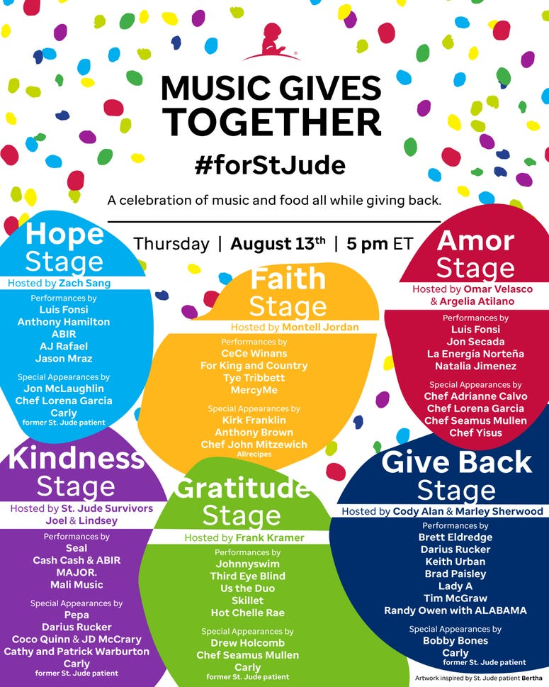 St. Jude, Virtual music festival, Music, country, Give Back Stage, livestream
