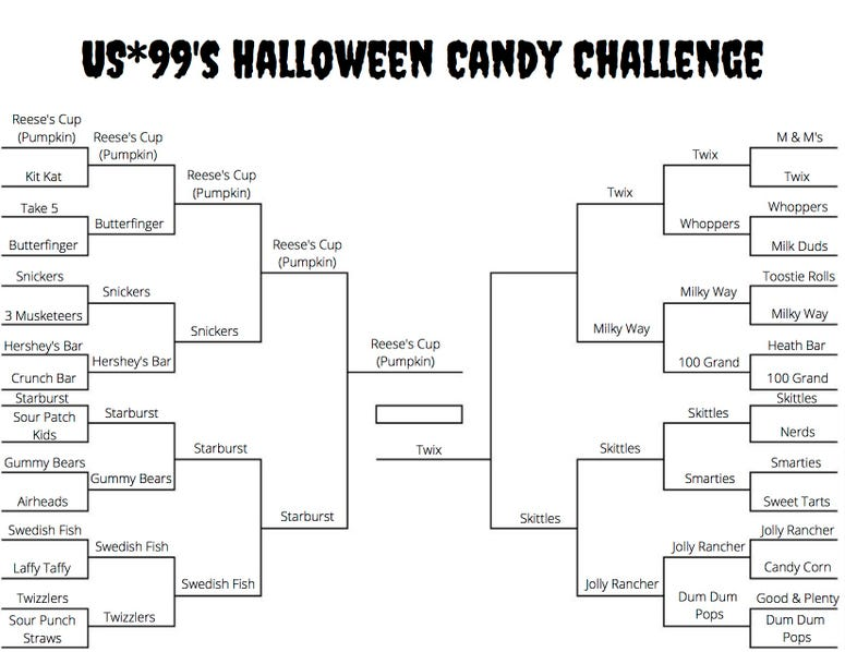 Halloween Candy Challenge